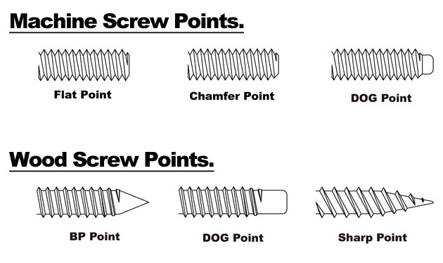 screw point types